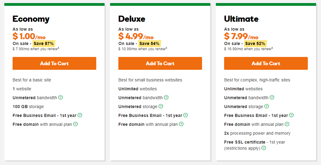 Godaddy Shared Web Hosting