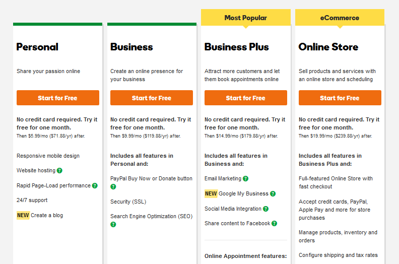 Godaddy Website Builder Plans & Pricing